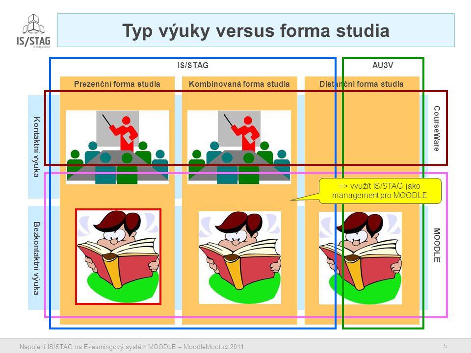 6 Napojení IS/STAG na E-learningový systém MOODLE – MoodleMoot.cz 2011 Proč napojovat Moodle.