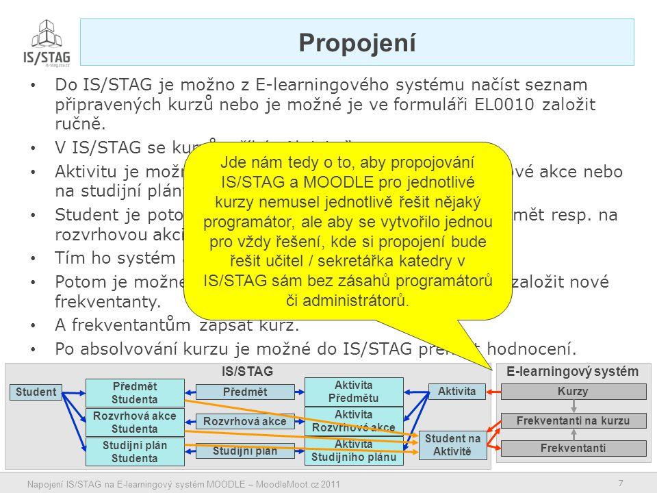 8 Napojení IS/STAG na E-learningový systém MOODLE – MoodleMoot.cz 2011 EL0010 – evidence Aktivit, možnost přiřazení k předmětu, rozvrhové akci či studijnímu plánu IS/STAG může být napojen zároveň na více E-learningových systémů a z nich nabízet kurzy Moodle 1 Moodle 2 … LMS XXX Praxe