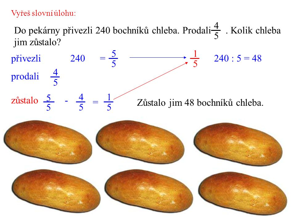 Do pekárny přivezli 240 bochníků chleba. Prodali. Kolik chleba jim zůstalo? přivezli240 prodali = zůstalo 240 : 5 = 48 Zůstalo jim 48 bochníků chleba.