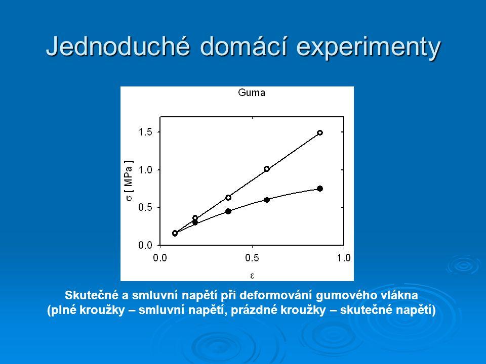 Jednoduché domácí experimenty Skutečné a smluvní napětí při deformování gumového vlákna (plné kroužky – smluvní napětí, prázdné kroužky – skutečné napětí)