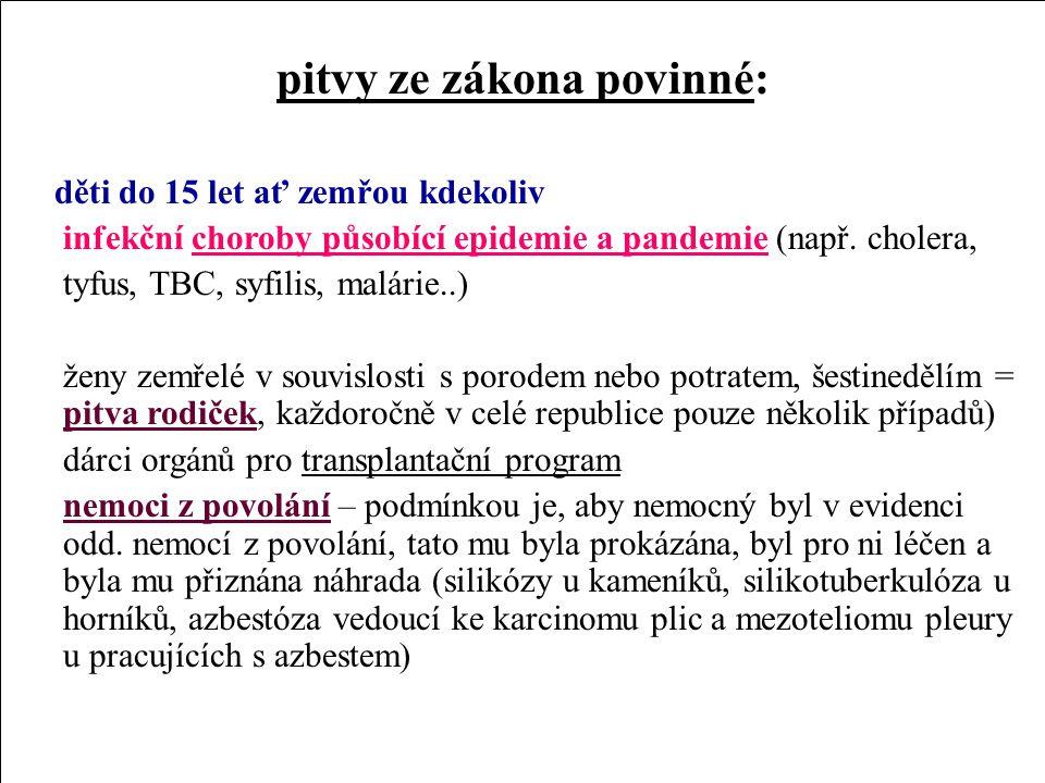 pitvy ze zákona povinné: děti do 15 let ať zemřou kdekoliv infekční choroby působící epidemie a pandemie (např.