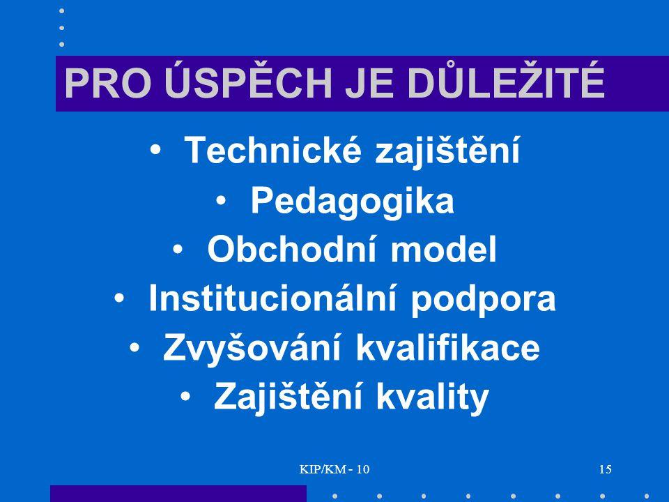 KIP/KM - 1015 PRO ÚSPĚCH JE DŮLEŽITÉ Technické zajištění Pedagogika Obchodní model Institucionální podpora Zvyšování kvalifikace Zajištění kvality