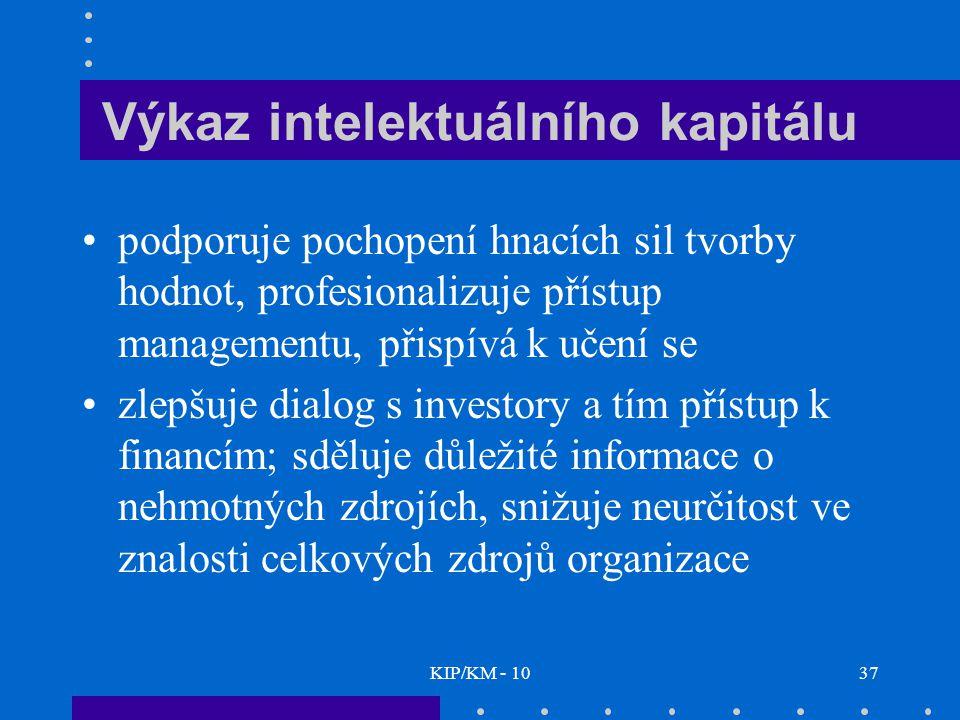 KIP/KM - 1037 Výkaz intelektuálního kapitálu podporuje pochopení hnacích sil tvorby hodnot, profesionalizuje přístup managementu, přispívá k učení se zlepšuje dialog s investory a tím přístup k financím; sděluje důležité informace o nehmotných zdrojích, snižuje neurčitost ve znalosti celkových zdrojů organizace