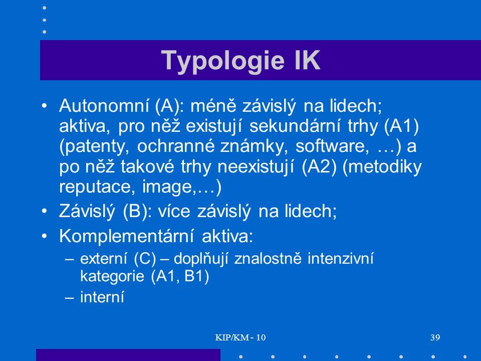 KIP/KM - 1039 Typologie IK Autonomní (A): méně závislý na lidech; aktiva, pro něž existují sekundární trhy (A1) (patenty, ochranné známky, software, …) a po něž takové trhy neexistují (A2) (metodiky reputace, image,…) Závislý (B): více závislý na lidech; Komplementární aktiva: –externí (C) – doplňují znalostně intenzivní kategorie (A1, B1) –interní