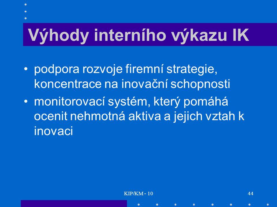 KIP/KM - 1044 Výhody interního výkazu IK podpora rozvoje firemní strategie, koncentrace na inovační schopnosti monitorovací systém, který pomáhá ocenit nehmotná aktiva a jejich vztah k inovaci