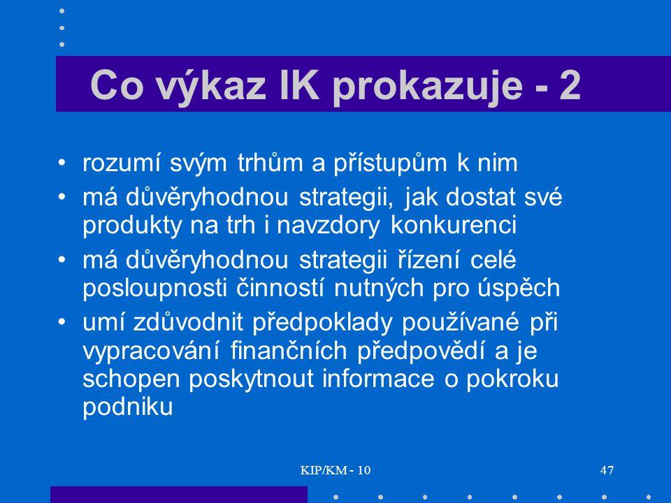 KIP/KM - 1047 Co výkaz IK prokazuje - 2 rozumí svým trhům a přístupům k nim má důvěryhodnou strategii, jak dostat své produkty na trh i navzdory konkurenci má důvěryhodnou strategii řízení celé posloupnosti činností nutných pro úspěch umí zdůvodnit předpoklady používané při vypracování finančních předpovědí a je schopen poskytnout informace o pokroku podniku