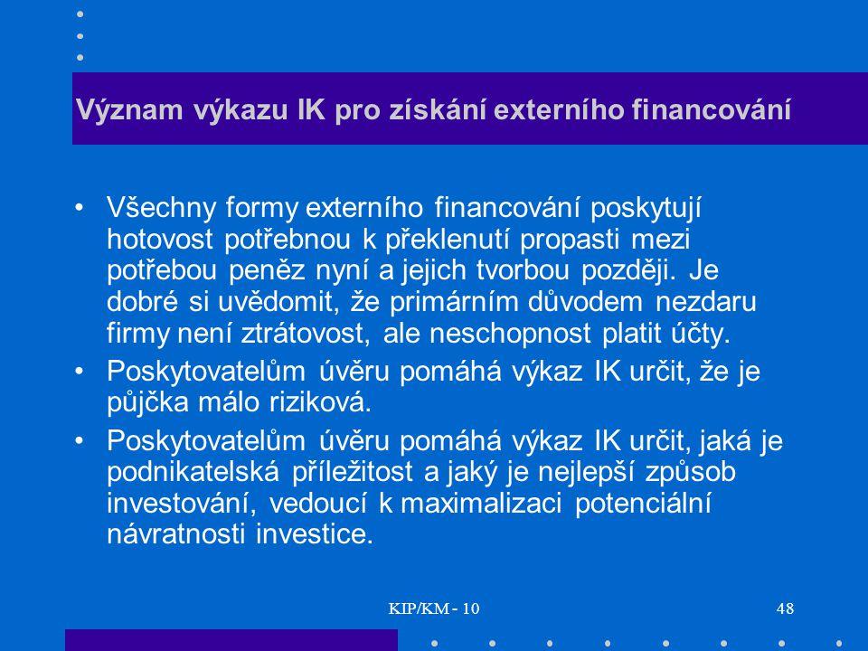 KIP/KM - 1048 Význam výkazu IK pro získání externího financování Všechny formy externího financování poskytují hotovost potřebnou k překlenutí propasti mezi potřebou peněz nyní a jejich tvorbou později.