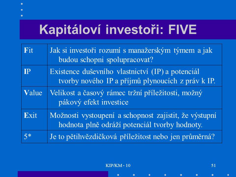 KIP/KM - 1051 Kapitáloví investoři: FIVE FitJak si investoři rozumí s manažerským týmem a jak budou schopni spolupracovat.