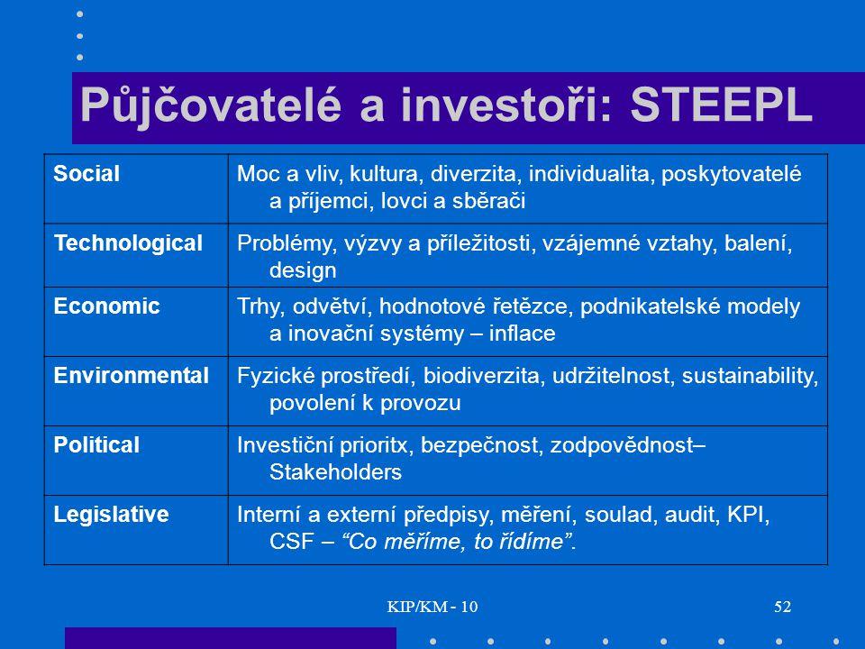 KIP/KM - 1052 Půjčovatelé a investoři: STEEPL SocialMoc a vliv, kultura, diverzita, individualita, poskytovatelé a příjemci, lovci a sběrači TechnologicalProblémy, výzvy a příležitosti, vzájemné vztahy, balení, design EconomicTrhy, odvětví, hodnotové řetězce, podnikatelské modely a inovační systémy – inflace EnvironmentalFyzické prostředí, biodiverzita, udržitelnost, sustainability, povolení k provozu PoliticalInvestiční prioritx, bezpečnost, zodpovědnost– Stakeholders LegislativeInterní a externí předpisy, měření, soulad, audit, KPI, CSF – Co měříme, to řídíme .