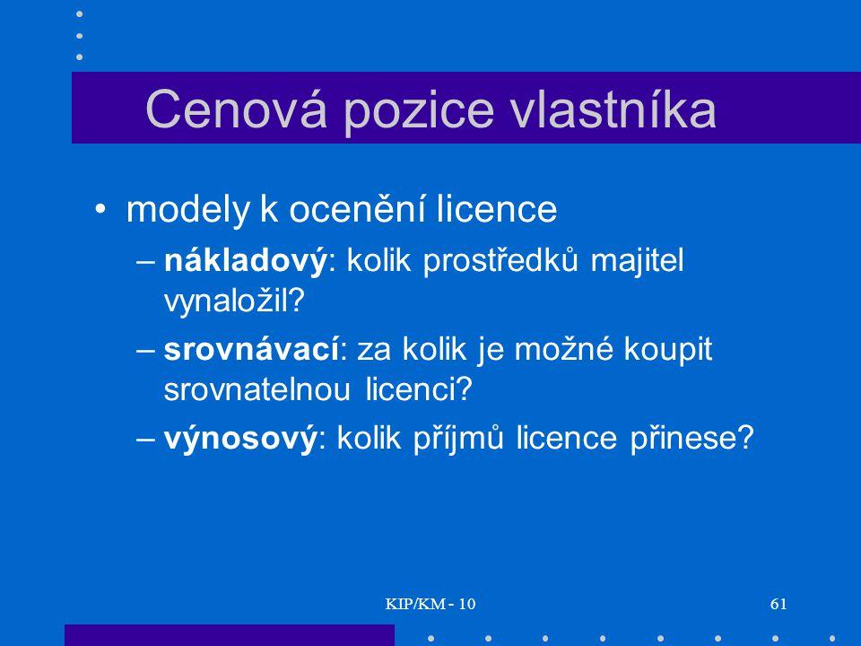 KIP/KM - 1061 Cenová pozice vlastníka modely k ocenění licence –nákladový: kolik prostředků majitel vynaložil.