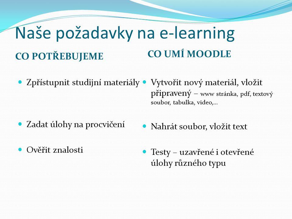 Naše požadavky na e-learning CO POTŘEBUJEME CO UMÍ MOODLE Zpřístupnit studijní materiály Zadat úlohy na procvičení Ověřit znalosti Vytvořit nový mater
