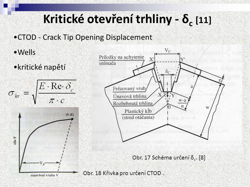 Kritické otevření trhliny - δ c [11] CTOD - Crack Tip Opening Displacement Wells kritické napětí Obr. 17 Schéma určení δ c. [8] Obr. 18 Křivka pro urč