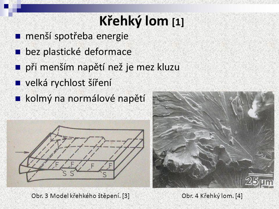 Použitá literatura [1] Macek, K.a kol.: Nauka o materiálu, vydavateství ČVUT,Praha, 2004.