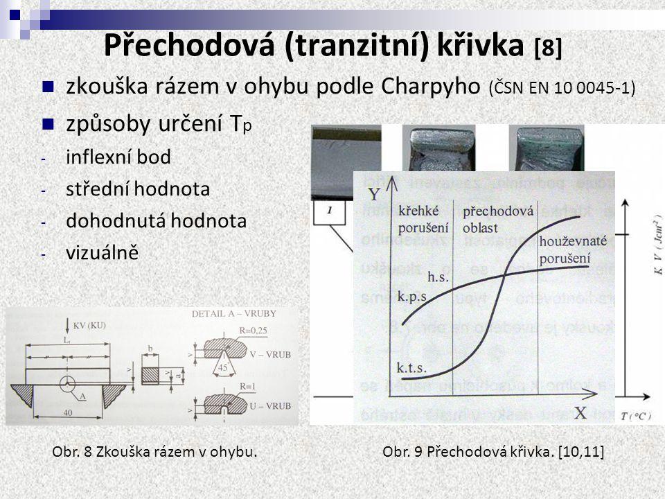 Přechodová (tranzitní) křivka [8] zkouška rázem v ohybu podle Charpyho (ČSN EN 10 0045-1) způsoby určení T p - inflexní bod - střední hodnota - dohodn