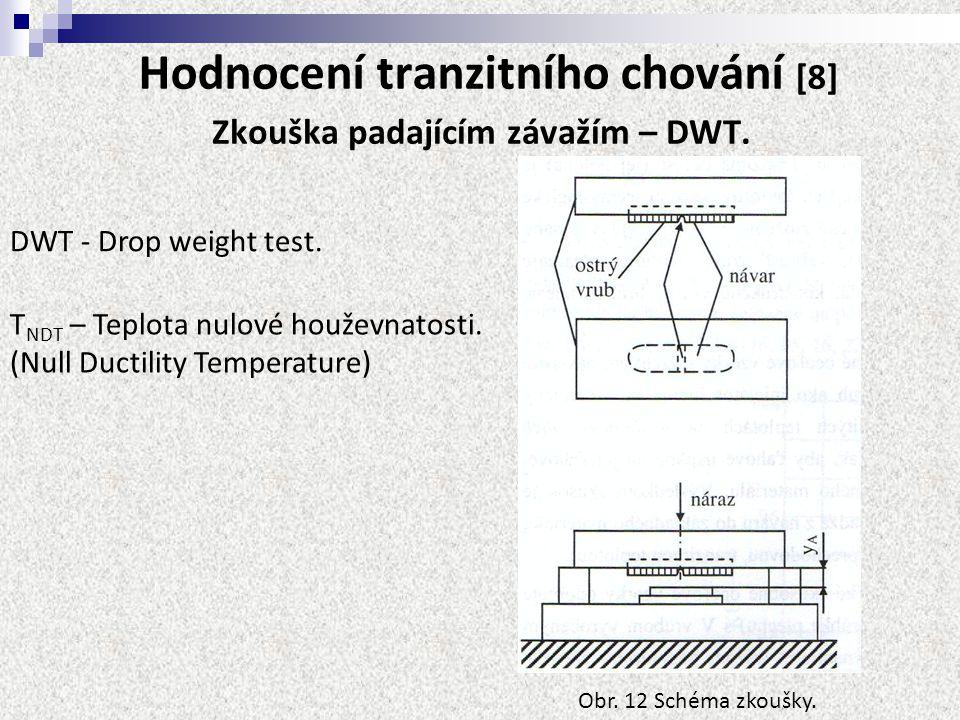 Hodnocení tranzitního chování [8] Zkouška teploty zastavení trhliny T TZT – Robertson.
