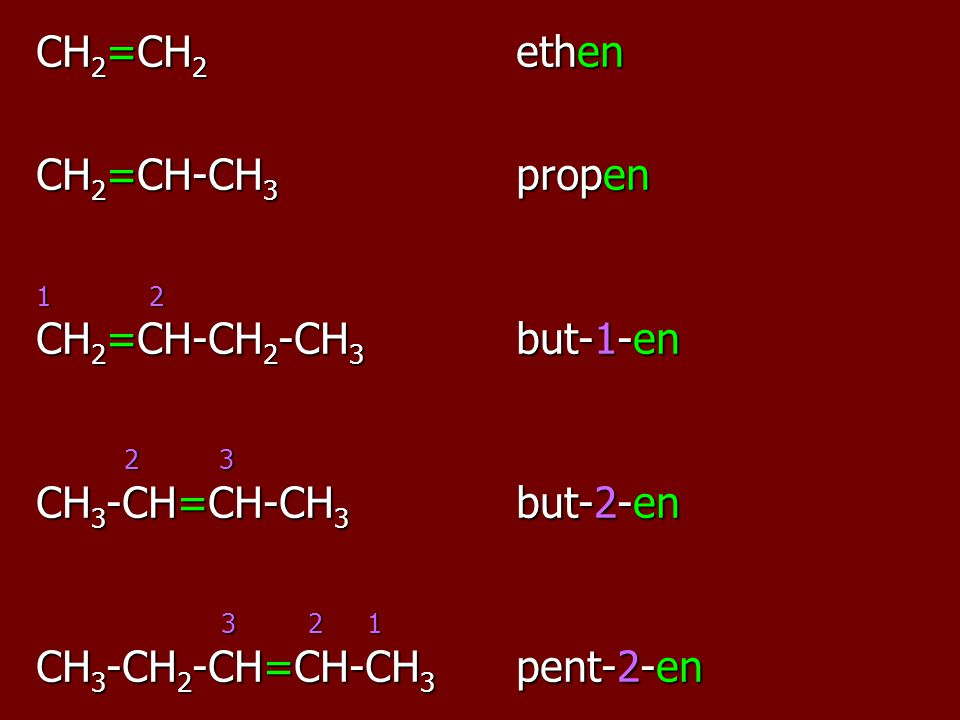 CH 2 =CH 2 ethen CH 2 =CH-CH 3 propen 1 2 CH 2 =CH-CH 2 -CH 3 but-1-en 2 3 2 3 CH 3 -CH=CH-CH 3 but-2-en 3 2 1 3 2 1 CH 3 -CH 2 -CH=CH-CH 3 pent-2-en