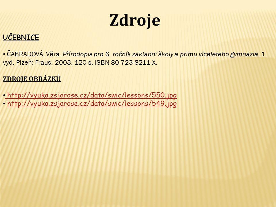 Zdroje UČEBNICE ČABRADOVÁ, Věra. Přírodopis pro 6.
