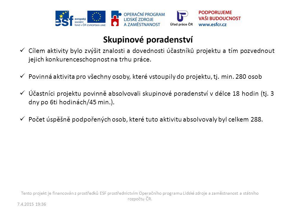 7.4.2015 19:38 Tento projekt je financován z prostředků ESF prostřednictvím Operačního programu Lidské zdroje a zaměstnanost a státního rozpočtu ČR. V