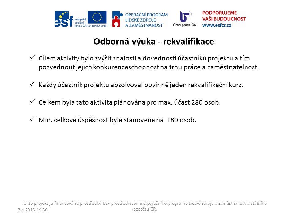 7.4.2015 19:38 Tento projekt je financován z prostředků ESF prostřednictvím Operačního programu Lidské zdroje a zaměstnanost a státního rozpočtu ČR. I
