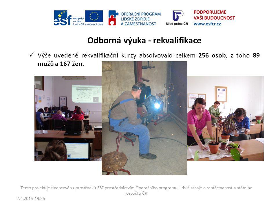 7.4.2015 19:38 Tento projekt je financován z prostředků ESF prostřednictvím Operačního programu Lidské zdroje a zaměstnanost a státního rozpočtu ČR. O