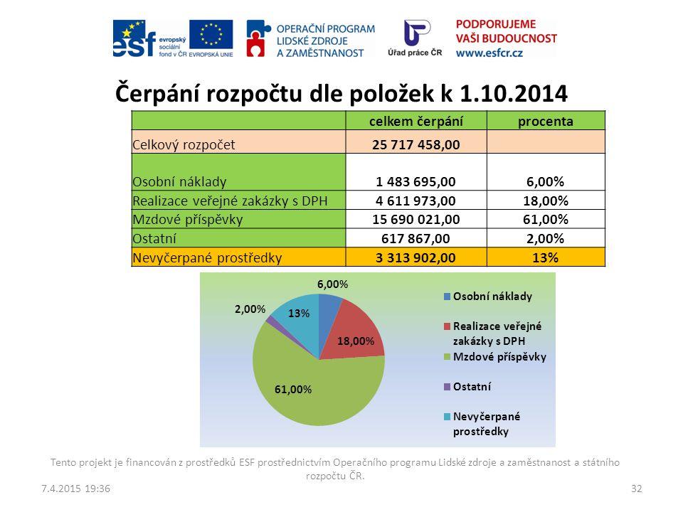 Čerpání rozpočtu v jednotlivých letech k 1.10.2014 celkem čerpáníprocenta Celkový rozpočet25 717 458,00 Celkové čerpání22 403 556,0087,00% rok 2012199