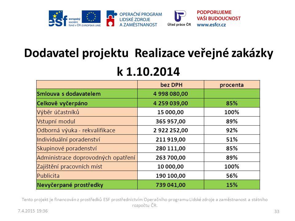 Čerpání rozpočtu dle položek k 1.10.2014 32 celkem čerpáníprocenta Celkový rozpočet25 717 458,00 Osobní náklady1 483 695,006,00% Realizace veřejné zak