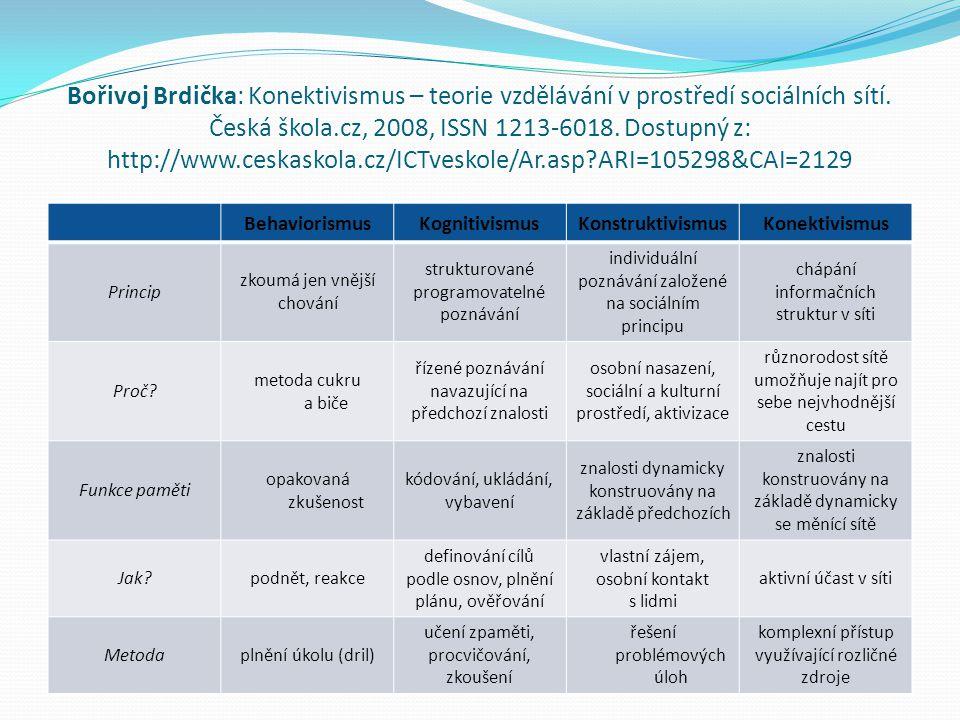 Bořivoj Brdička: Konektivismus – teorie vzdělávání v prostředí sociálních sítí. Česká škola.cz, 2008, ISSN 1213-6018. Dostupný z: http://www.ceskaskol