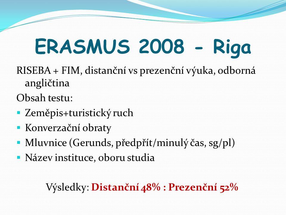 ERASMUS 2008 - Riga RISEBA + FIM, distanční vs prezenční výuka, odborná angličtina Obsah testu:  Zeměpis+turistický ruch  Konverzační obraty  Mluvn