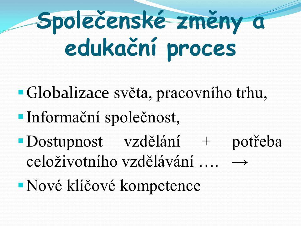 Bořivoj Brdička: Konektivismus – teorie vzdělávání v prostředí sociálních sítí.