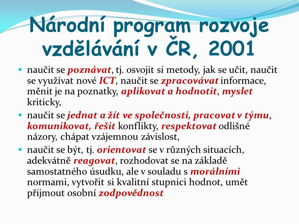 Národní program rozvoje vzdělávání v ČR, 2001  naučit se poznávat, tj. osvojit si metody, jak se učit, naučit se využívat nové ICT, naučit se zpracov