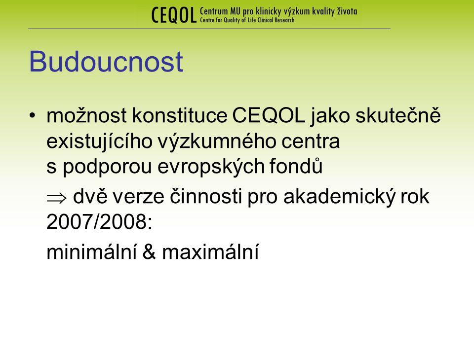 Budoucnost možnost konstituce CEQOL jako skutečně existujícího výzkumného centra s podporou evropských fondů  dvě verze činnosti pro akademický rok 2