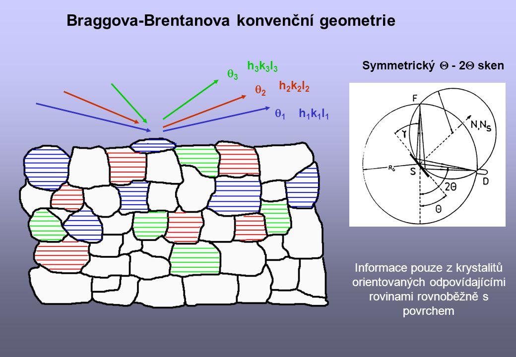 11 22 33 h1k1l1h1k1l1 h2k2l2h2k2l2 h3k3l3h3k3l3 Informace pouze z krystalitů orientovaných odpovídajícími rovinami rovnoběžně s povrchem Symmetr
