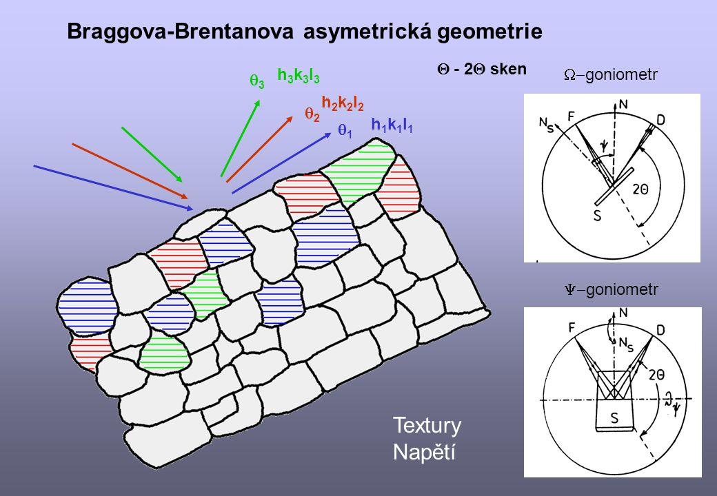 11 22 33 h1k1l1h1k1l1 h2k2l2h2k2l2 h3k3l3h3k3l3 Textury Napětí  goniometr  goniometr  - 2  sken Braggova-Brentanova asymetrická geometrie
