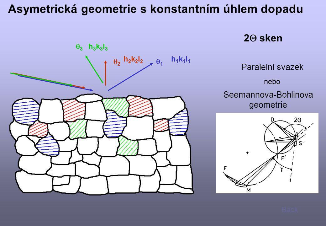 Asymetrická geometrie s konstantním úhlem dopadu 11 22 33 h1k1l1h1k1l1 h2k2l2h2k2l2 h3k3l3h3k3l3 2  sken Paralelní svazek Seemannova-Bohlinova