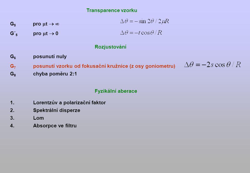 G 5 pro  t   G´ 5 pro  t  0 G 6 posunutí nuly G 7 posunutí vzorku od fokusační kružnice (z osy goniometru) Transparence vzorku G 8 chyba poměru 2