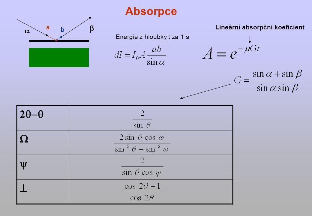 Absorpce   Energie z hloubky t za 1 s a b Lineární absorpční koeficient 2    