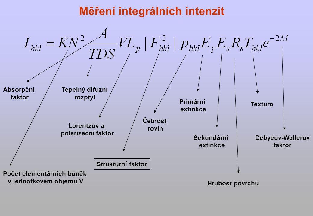 Měření integrálních intenzit Počet elementárních buněk v jednotkovém objemu V Lorentzův a polarizační faktor Strukturní faktor Četnost rovin Primární
