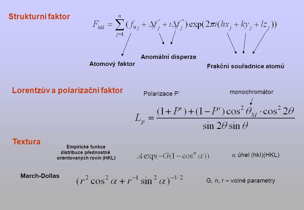 Strukturní faktor Atomový faktor Anomální disperze Frakční souřadnice atomů Lorentzův a polarizační faktor Polarizace P' monochromátor Textura Empiric