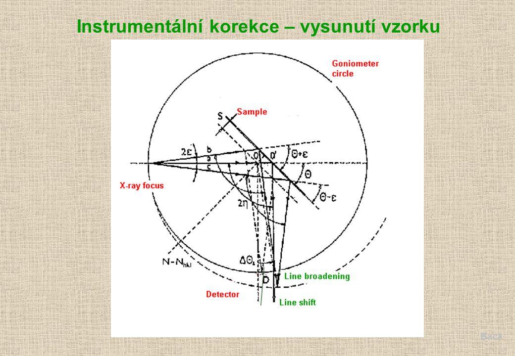 Instrumentální korekce – vysunutí vzorku Back
