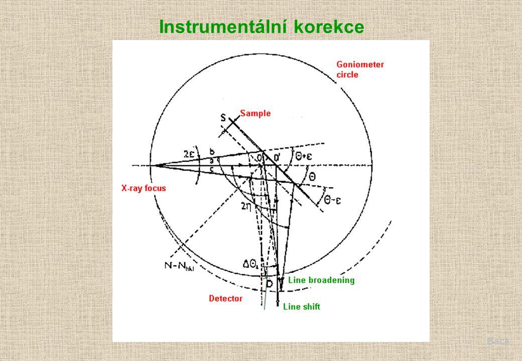 Instrumentální korekce Back