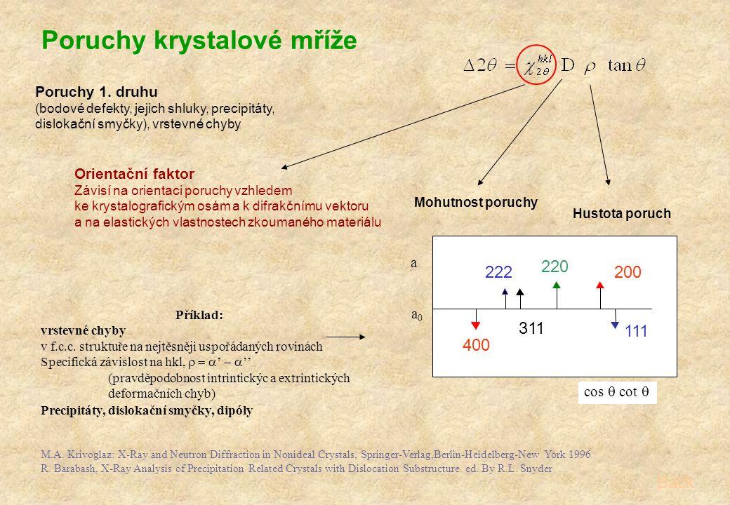 Poruchy krystalové mříže Poruchy 1. druhu (bodové defekty, jejich shluky, precipitáty, dislokační smyčky), vrstevné chyby Orientační faktor Závisí na