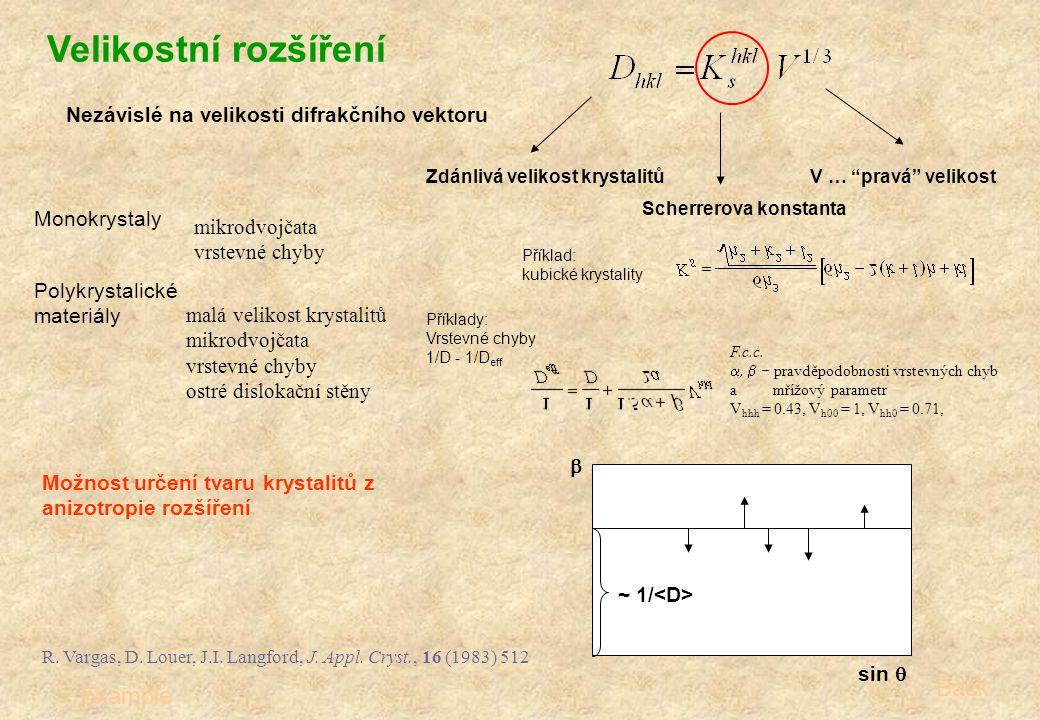 """Velikostní rozšíření Zdánlivá velikost krystalitů Scherrerova konstanta V … """"pravá"""" velikost Možnost určení tvaru krystalitů z anizotropie rozšíření N"""