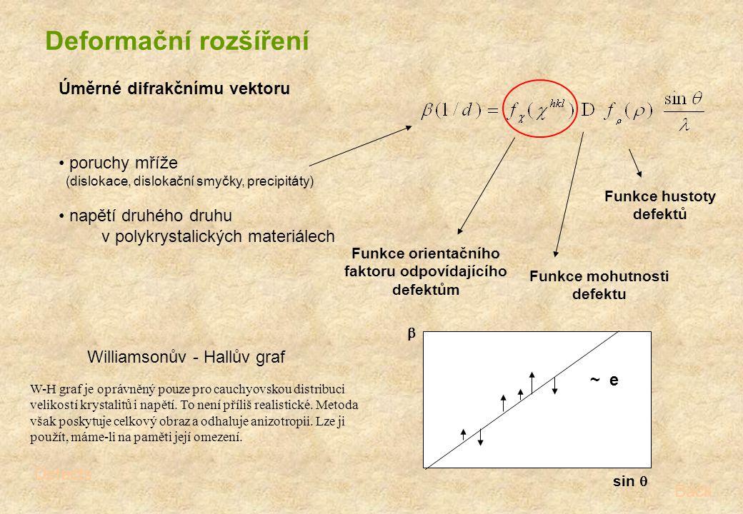 Deformační rozšíření poruchy mříže (dislokace, dislokační smyčky, precipitáty) napětí druhého druhu v polykrystalických materiálech Funkce orientačníh