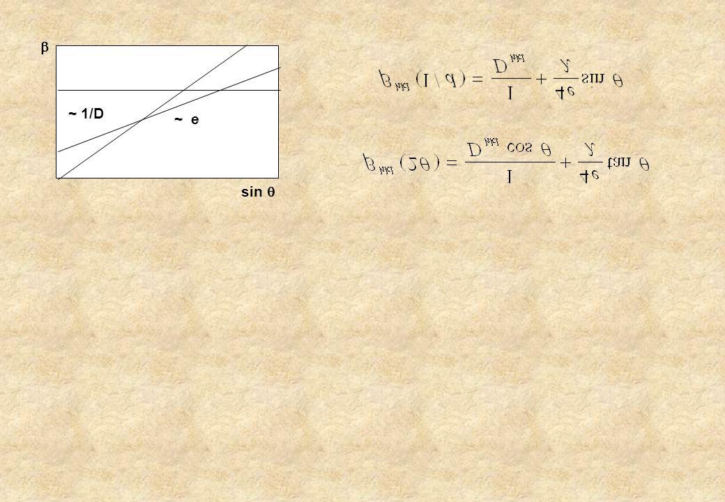 Parametry difrakčních linií - intenzity