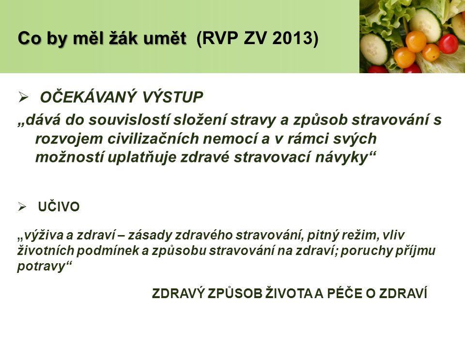 """Co by měl žák umět Co by měl žák umět (RVP ZV 2013)  OČEKÁVANÝ VÝSTUP """"dává do souvislostí složení stravy a způsob stravování s rozvojem civilizačníc"""