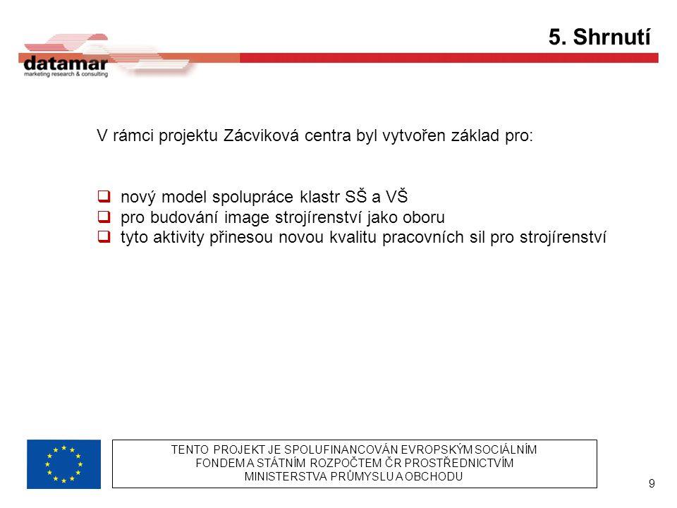 5. Shrnutí V rámci projektu Zácviková centra byl vytvořen základ pro:  nový model spolupráce klastr SŠ a VŠ  pro budování image strojírenství jako o