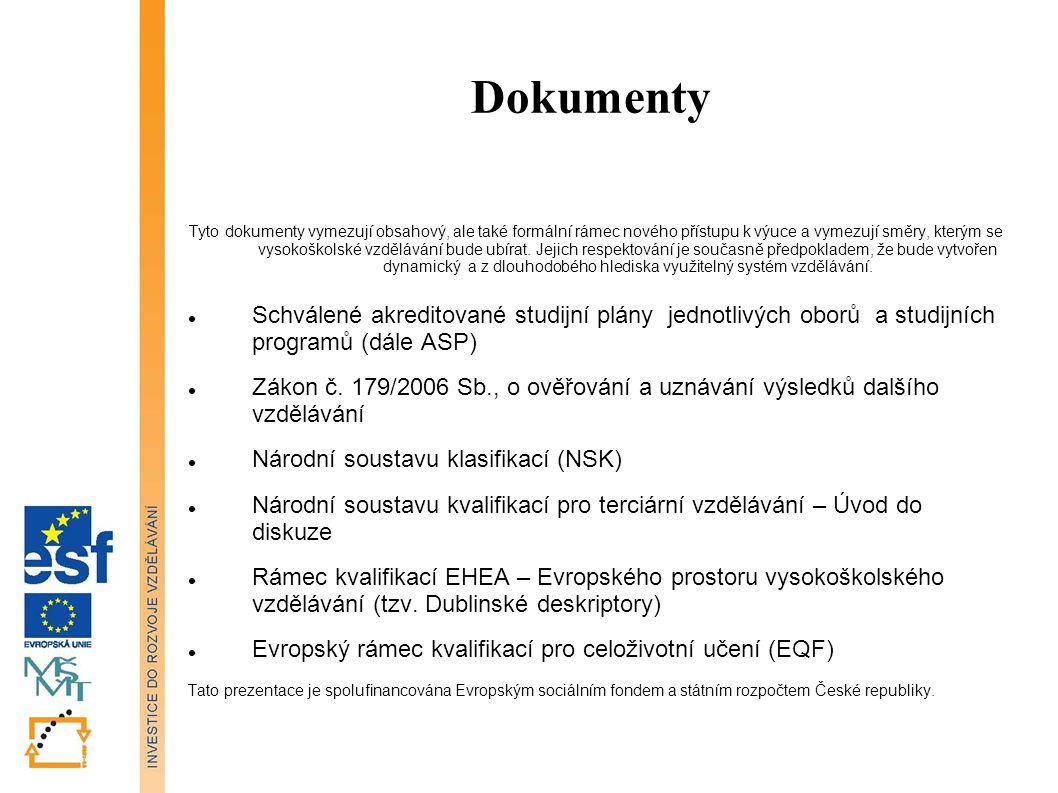Členěn í modulů (respektuj í Vyhl áš ku M Š MT č.42/1999 Sb.