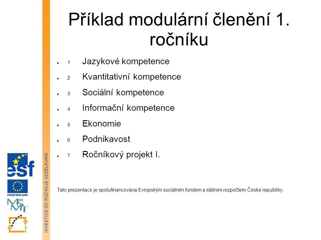 Workshop – téma III.