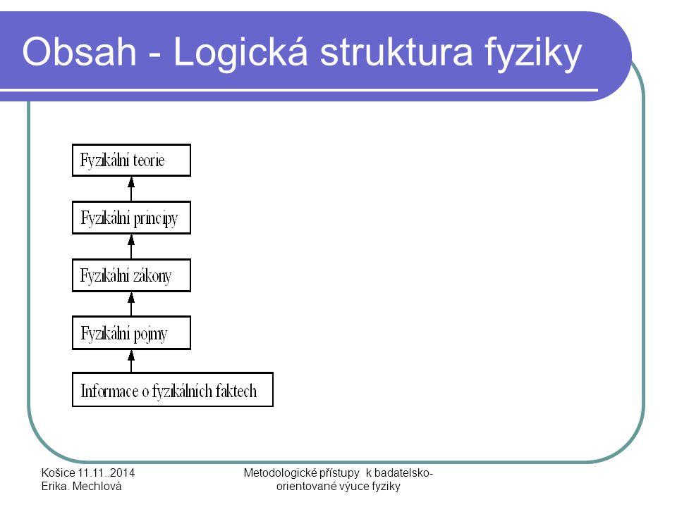 Obsah - Logická struktura fyziky Košice 11.11..2014 Erika. Mechlová Metodologické přístupy k badatelsko- orientované výuce fyziky