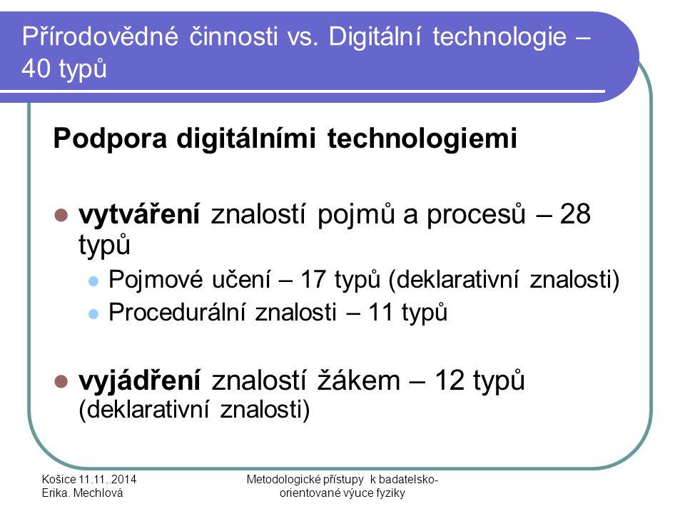 Přírodovědné činnosti vs. Digitální technologie – 40 typů Podpora digitálními technologiemi vytváření znalostí pojmů a procesů – 28 typů Pojmové učení